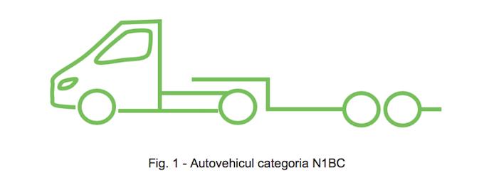 Autovehicul N1BC